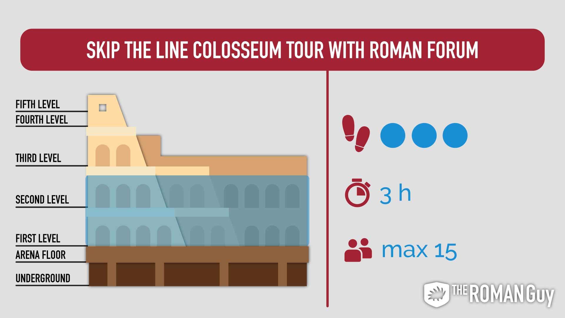 skip the line colosseum tour