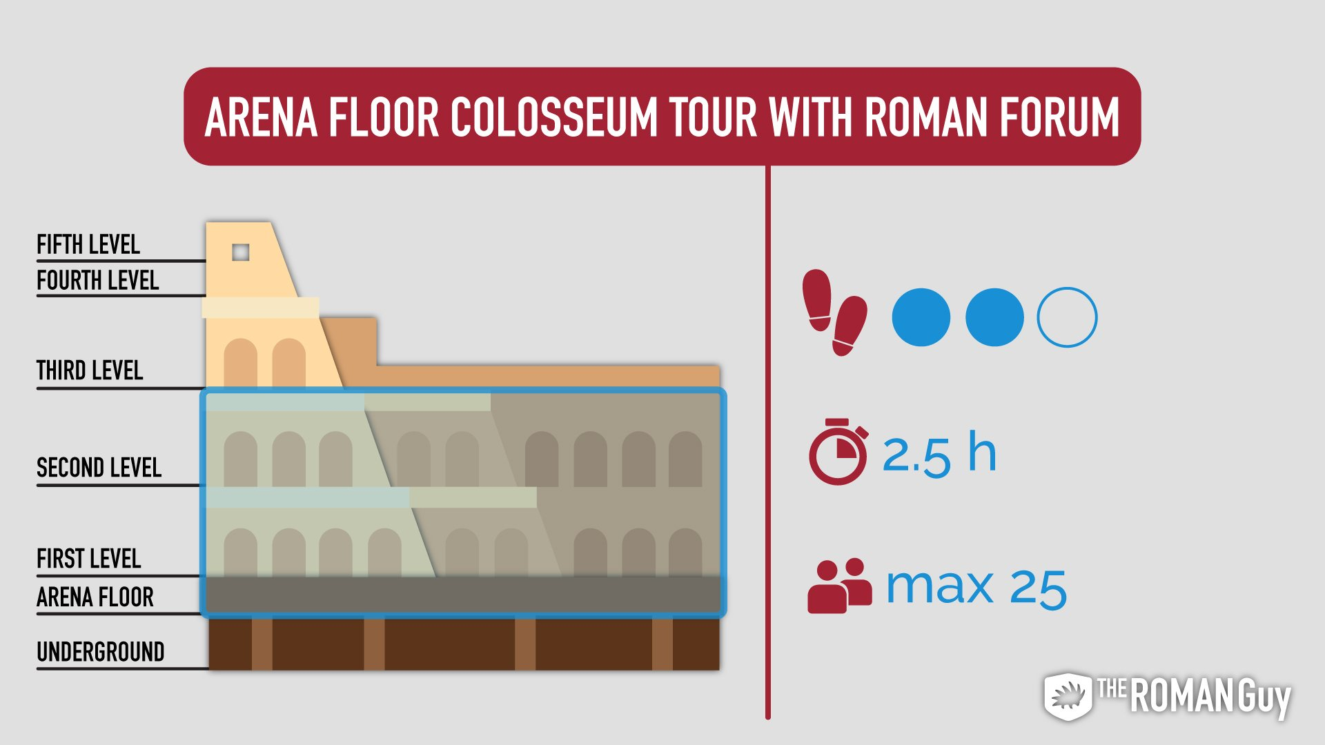arena_floor_tour_the_roman_guy