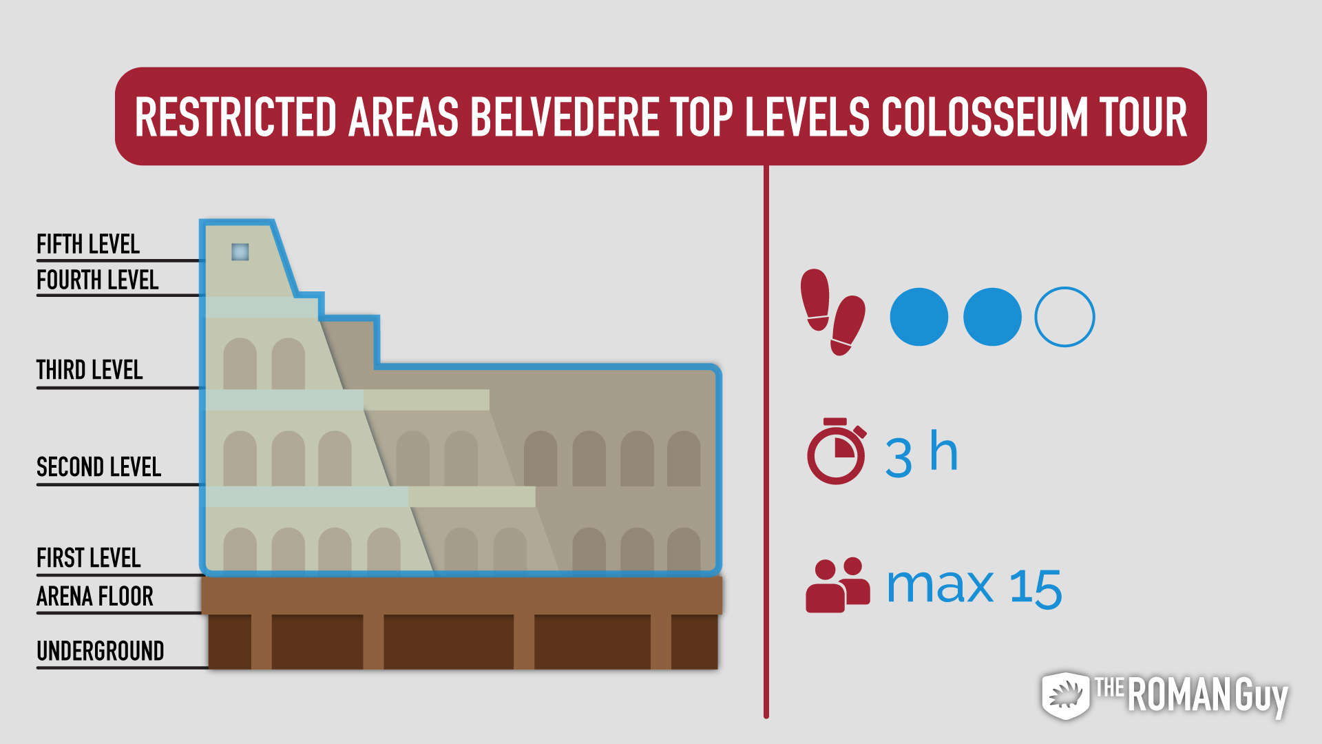 Restricted-areas-belvedere-top-levels-colosseum-tour-the-roman-guy