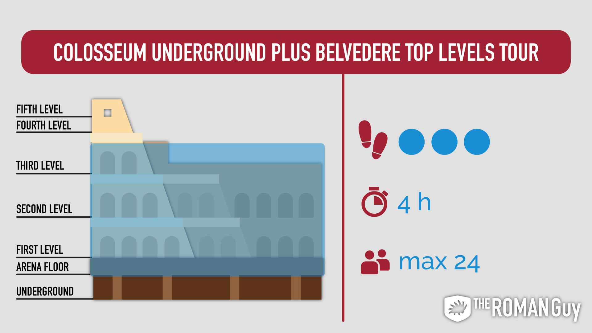 colosseum underground and top levels tour