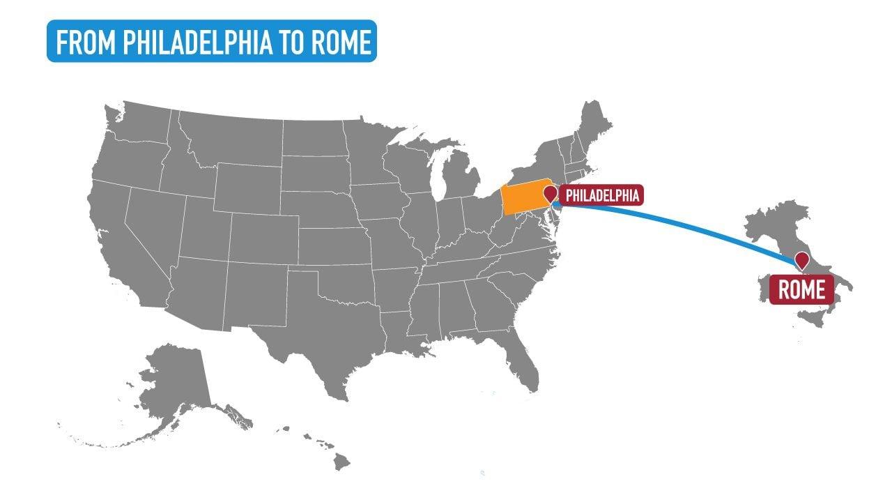 philadelphia to rome