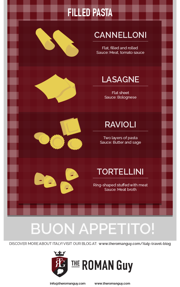 Italian filled pasta and their perfect sauces