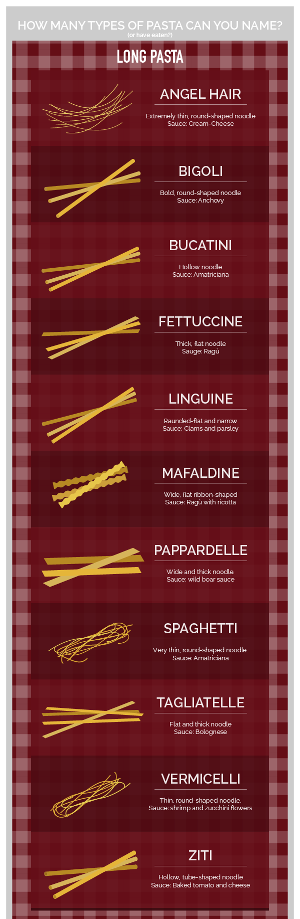 types of long pasta shapes paired with Italian sauces Pasta Infographic