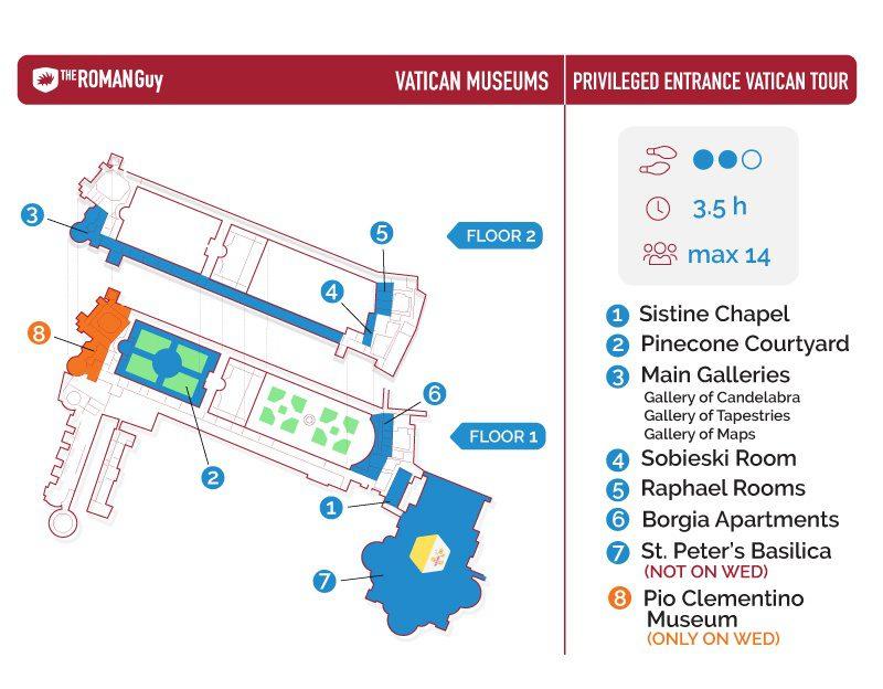 privileged entrance vatican tour