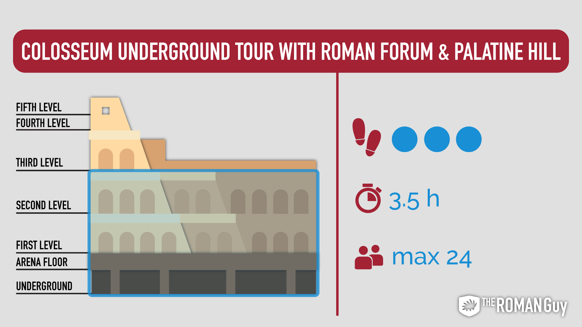 Colosseum-underground-tour-with-roman-forum-and-palatine-hill-the-roman-guy